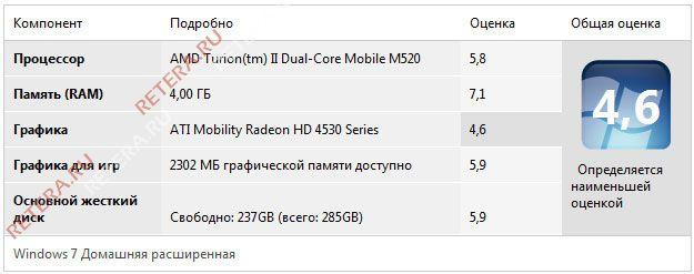 Hp 3D Driveguard Windows Vista - Inimmipostzi