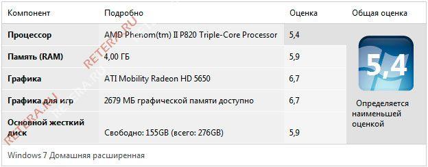 RETERA RU - Обзор ноутбука HP Pavilion dv7-4070er