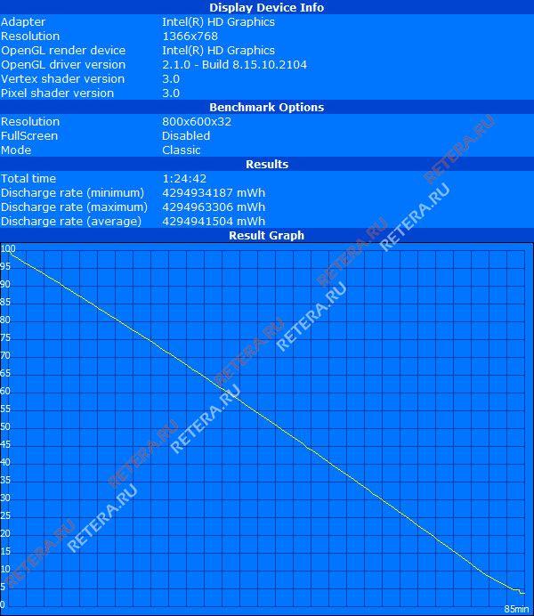Драйвера Для Дисплея Lenovo Z565